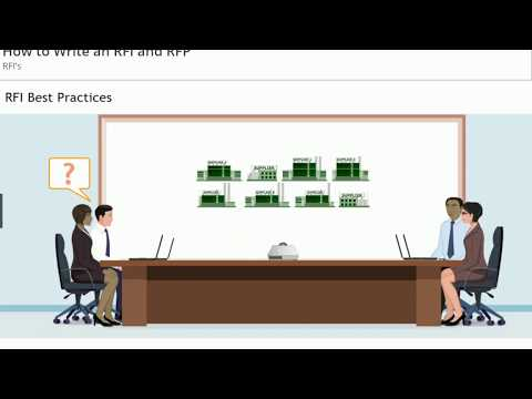 How to Write an RFI and RFP - Skill Dynamics - YouTube