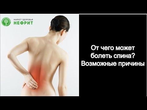 Бандаж крейт плечевого сустава