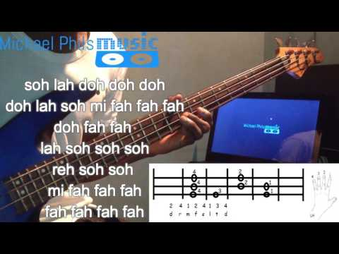 How to play Bass line of
