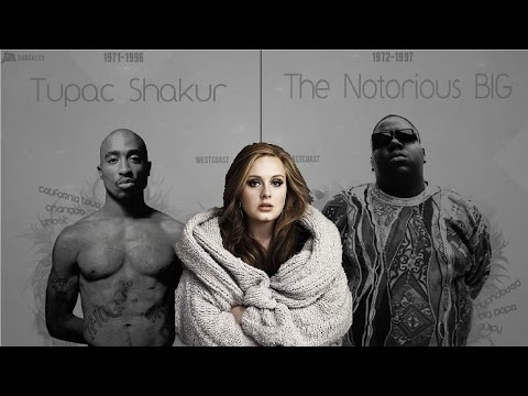 Adele - Hello Feat Biggie Smalls & 2Pac (2018)