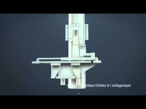 Tornum Automatisk fuktighetsmåler - film på YouTube