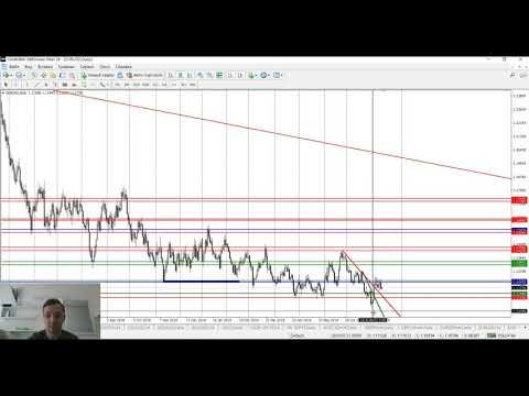 Бинарный опцион и биржа