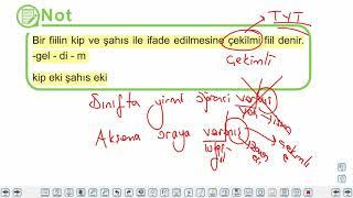 Eğitim Vadisi TYT Türkçe 19.Föy Fiiller 1 Konu Anlatım Videoları