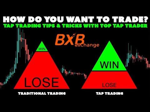 Išmokti opcionų prekybos čenajus