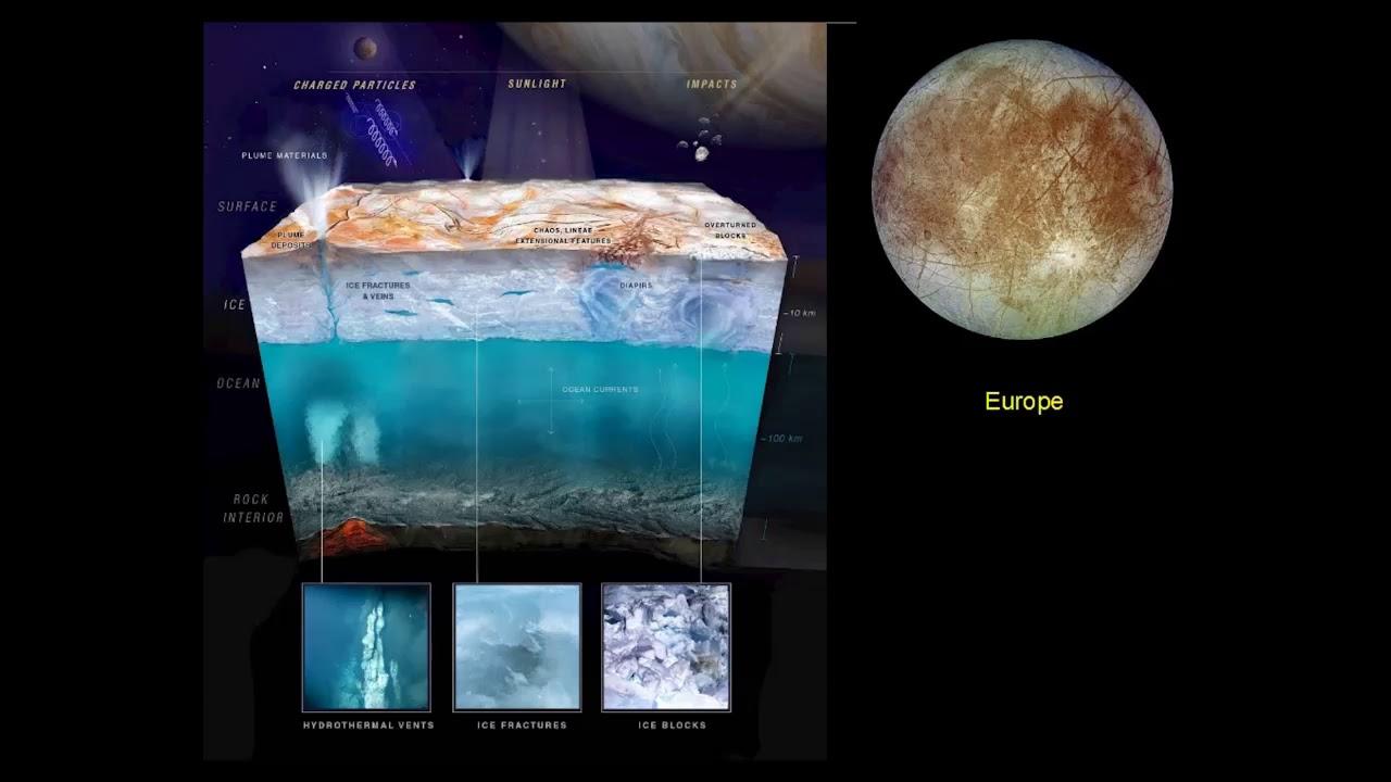Où sont les planètes propices à la vie ?