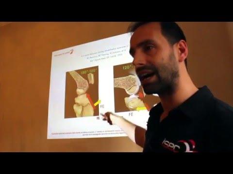 Come trattare il mal di schiena e dolori reumatici alle articolazioni FB2