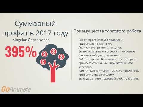 Результаты торговли в 2017 году.