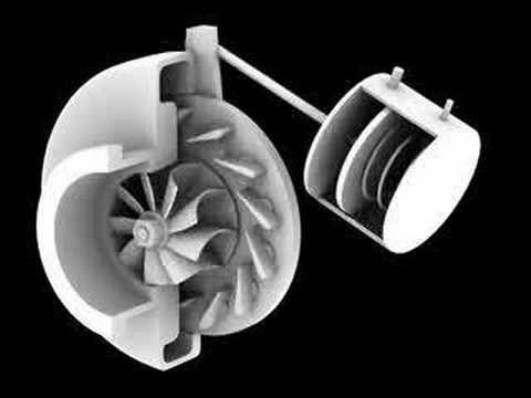 VNT Turbocharger Vane Function