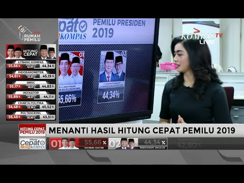 Litbang Kompas Pukul 15.15 WIB: Jokowi-Ma'ruf 55,66% & Prabowo-Sandi 44,34%