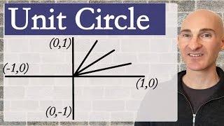 Unit Circle Finding Trig Values