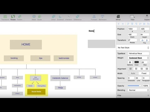 Sketch sitemap: How to create website sitemap diagram