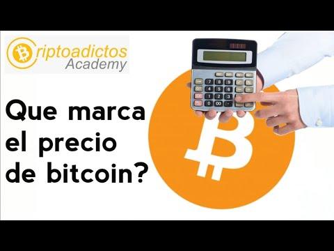 Bitcoin pelningumo diagrama
