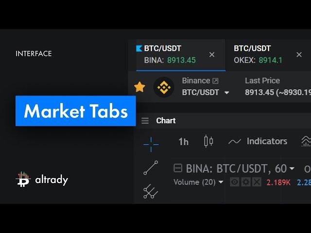 Market Tabs