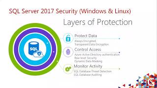 All about SQL Server 2017 Security by Avanish Panchal