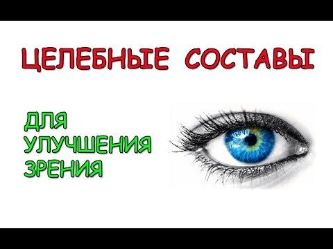 Оптическая коррекция астигматизма у детей