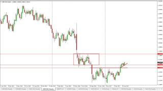GBP/USD - GBP/USD Technical Analysis for the week of May 22 2017 by FXEmpire.com