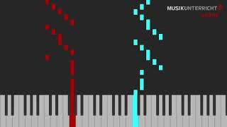 C.H. Wilton – Sonate 1 in C-Dur, 2. Satz, Minuetto (Op. 5, 1)