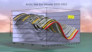 Arctic Sea Ice Collapse 1979-2012