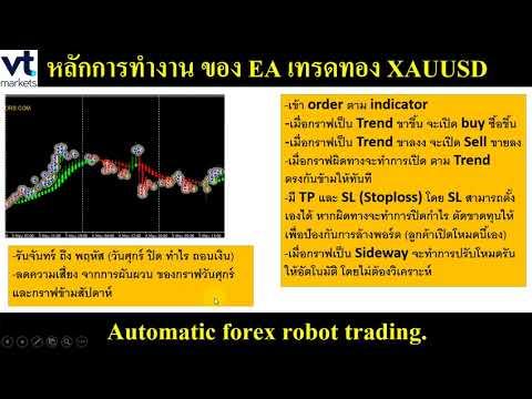 Cts prekybos sistemas