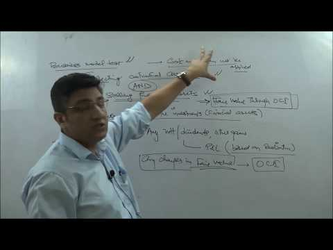 IFRS 9: Using Fair Value Through OCI for Debt Instruments