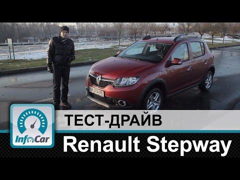 Renault  Sandero Хетчбек класса B - рекламное видео 2
