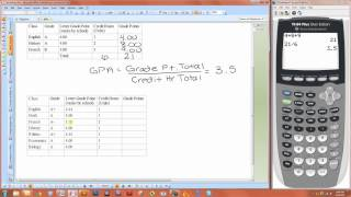 Hmongbuy calculate your average grade with the grade how to calculate gpa ccuart Choice Image