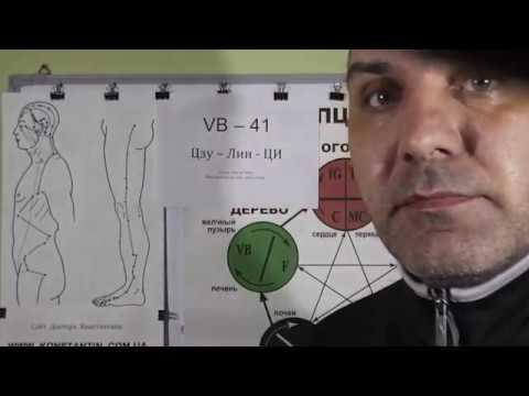 Лечение артроза коленных суставов скипидаром