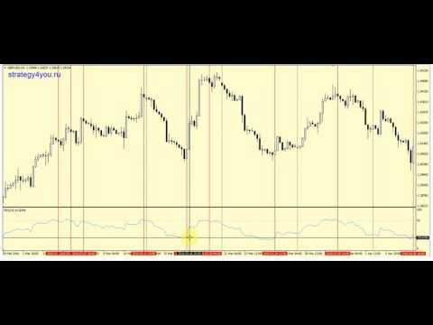 Срочный рынок сбербанк брокер