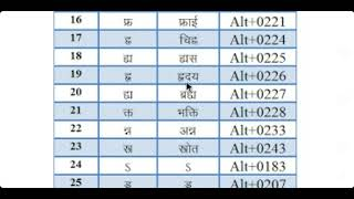 hindi typing keyboard shortcut key chart - मुफ्त
