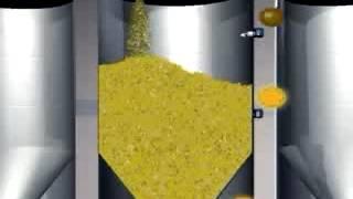 Werking van een roterende schakelaar voor solids Eenvoudig en efficiënt