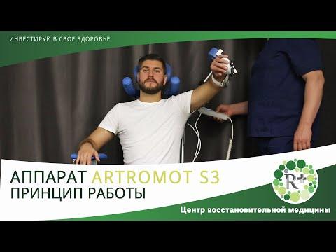ARTROMOT S3. Принцип работы. Аппарат для разработки плечевого сустава