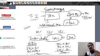 Complete Income Tax Classes for CA/CS/CMA/B.Com - L12 Surcharge