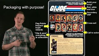 Packaging G.I.Joe: A Real American Hero!