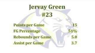 Jervay Green - 6'3 G - Western Nebraska - Freshman Highlight