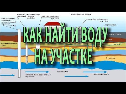 Как найти воду на участке для скважины и колодца  ч1  Поиск воды на участке  Подземные воды