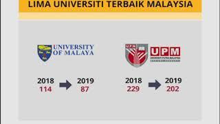 Lima Universiti Terbaik Malaysia