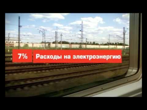 РЖД - безбилетный проезд
