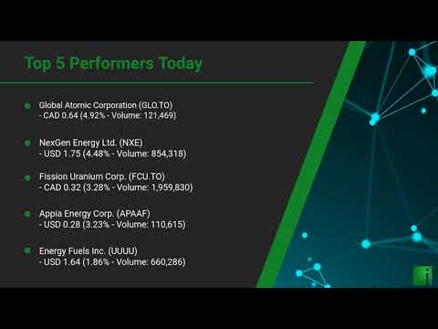InvestorChannel's Uranium Watchlist Update for Tuesday, October 20, 2020, 16:30 EST