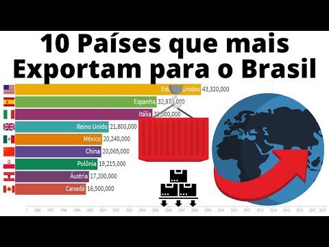 10 Pases que mais Exportam para o Brasil (2000-2021)
