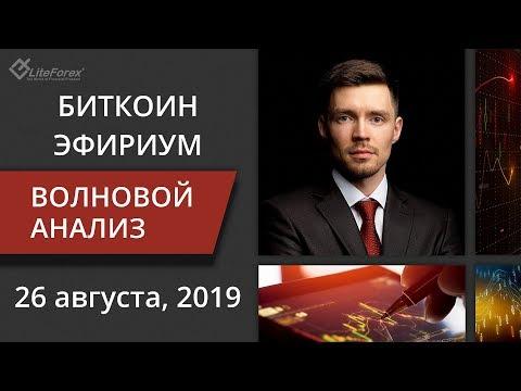 Брокеры опционов в россии