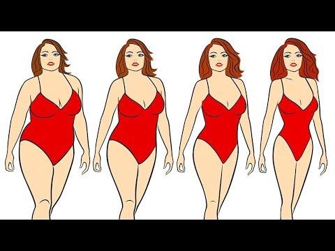 Похудеть на 10 кг спорт