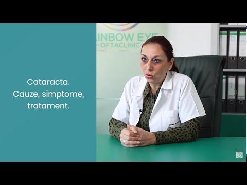 Oftalmologie hidrocortizon