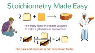 Stoichiometry Made Easy: Stoichiometry Tutorial Part 1