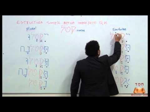 Curso de Hebreo Bíblico | Decimoctava lección: Estructura simple activa. imperfecto QAL
