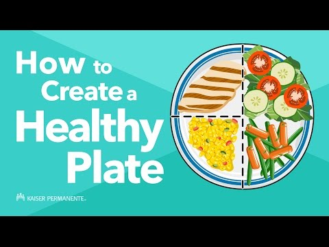 , title : 'How to Create a Healthy Plate
