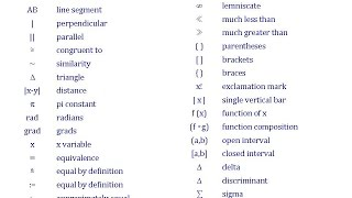 All Mathematical Symbols Name List