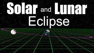 Solar Eclipse and Lunar Eclipse