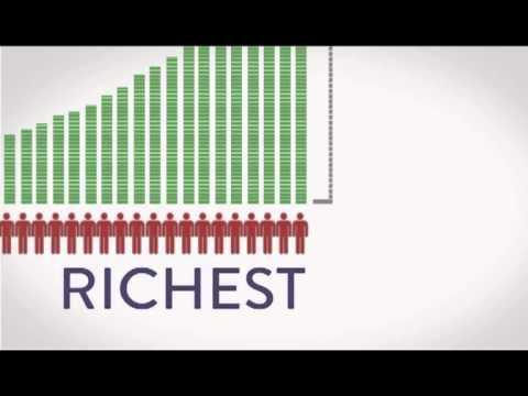 Come è divisa la ricchezza nel mondo