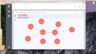 Intro to Graphs and Neo4j