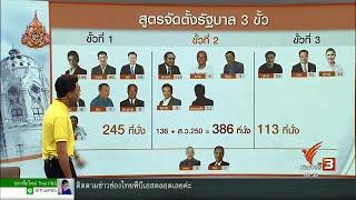เลือกตั้ง 2562 : ใครเป็นใคร 3 ขั้ว สูตรจัดตั้งรัฐบาล ?